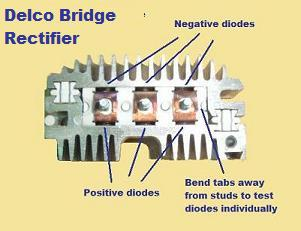 Alternator repairbad alternatordiagnose symptoms repair problem strips of metal with u shaped slots go over the electrical contact studs on the rectifier assembly to isolate the diodes bend these strips away to each asfbconference2016 Gallery